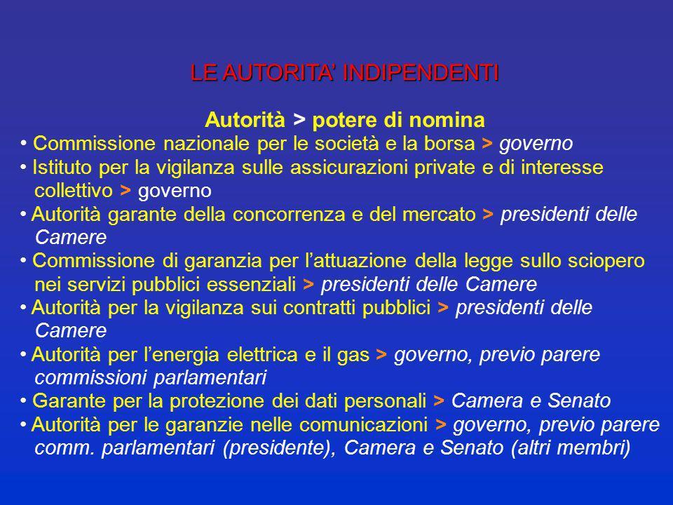GLI ORGANI AUSILIARI Consiglio di stato: organo di consulenza giuridico- amministrativa (in sede consultiva: pareri facoltativi o pareri obbligatori)