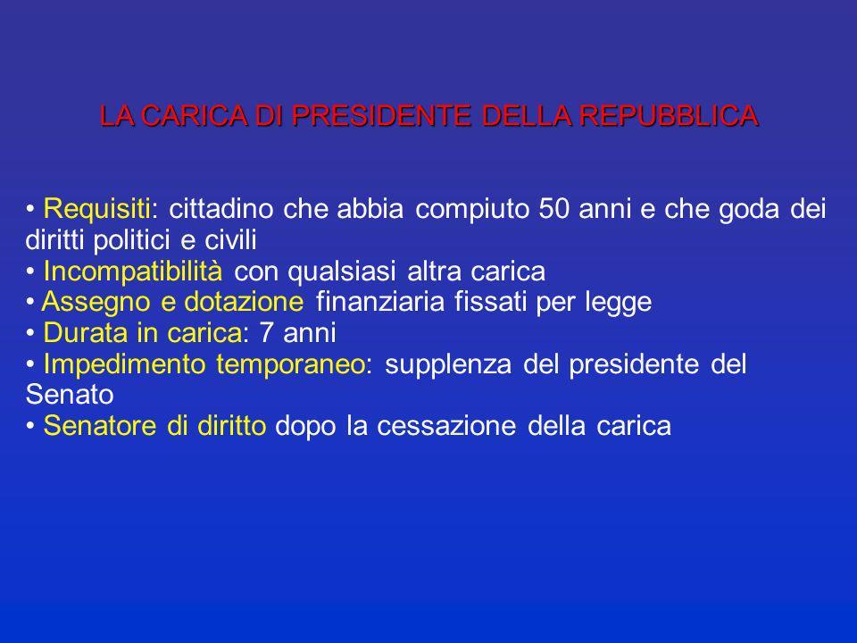 COME VIENE ELETTO IL PRESIDENTE DELLA REPUBBLICA COME VIENE ELETTO IL PRESIDENTE DELLA REPUBBLICA (ART. 83 COST.) maggioranza assoluta dei componenti