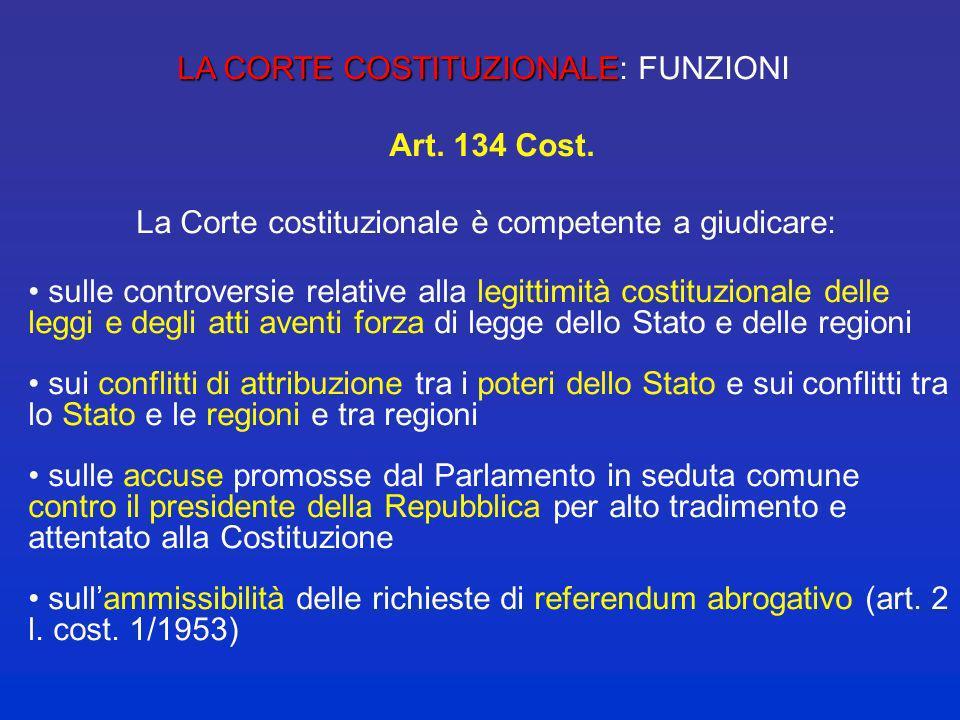 LA CORTE COSTITUZIONALE LA CORTE COSTITUZIONALE : COMPOSIZIONE Art. 135.1 Cost. Presidente della Repubblica > 5 giudici Parlamento in seduta comune >