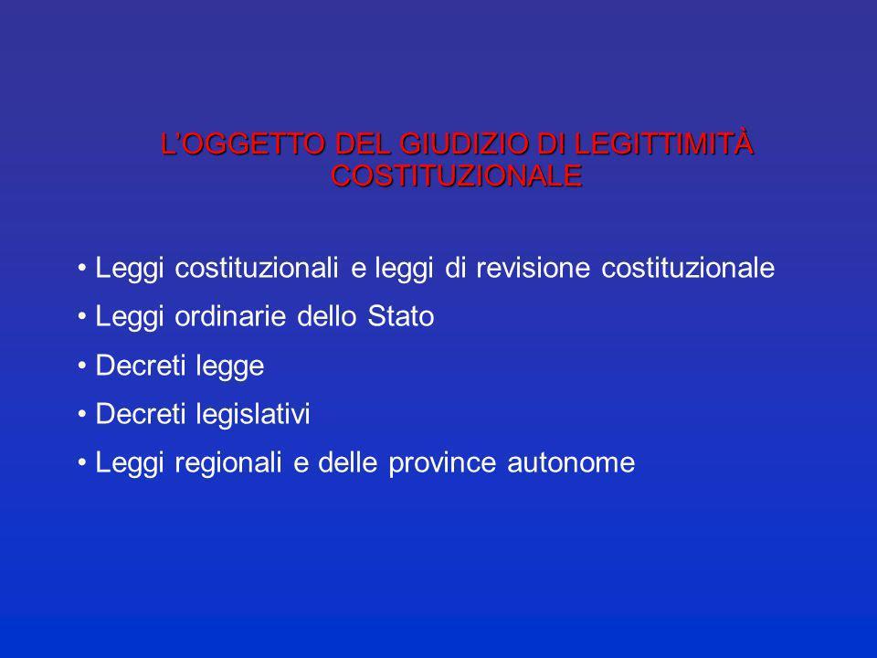I MODI DI ACCESSO ALLA CORTE COSTITUZIONALE Accesso indiretto (in via incidentale) Giudice a quo contro leggi e atti aventi forza di legge dello Stato