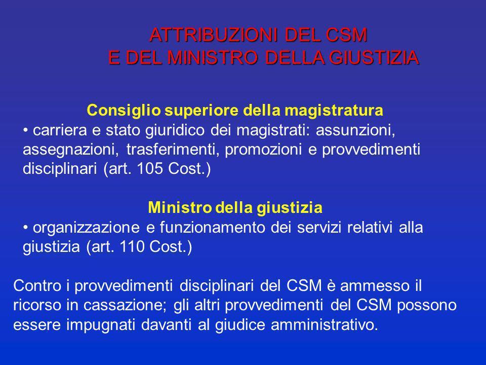 IL CONSIGLIO SUPERIORE DELLA MAGISTRATURA Art. 104 Cost., legge 195/1958 Composizione del CSM: 3 membri di diritto: presidente della Repubblica (che l