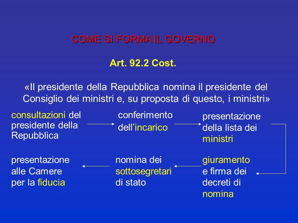 RUOLO DEL PRESIDENTE DEL CONSIGLIO E PRINCIPIO COLLEGIALE RUOLO DEL PRESIDENTE DEL CONSIGLIO E PRINCIPIO COLLEGIALE Art. 95 Cost. Il presidente del Co