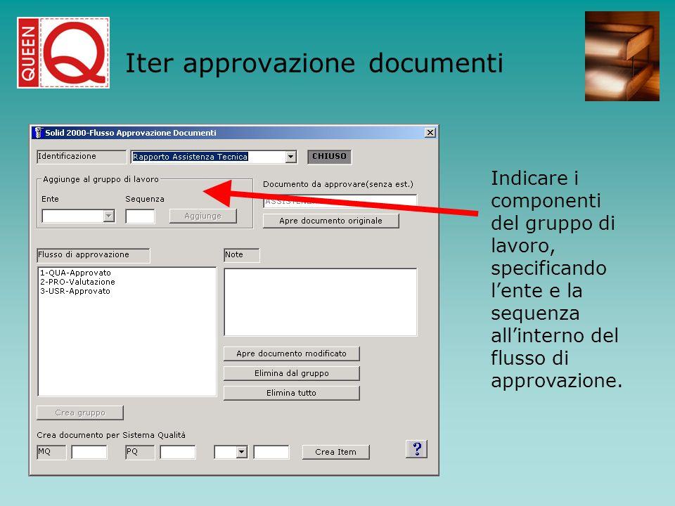 Indicare i componenti del gruppo di lavoro, specificando lente e la sequenza allinterno del flusso di approvazione. Iter approvazione documenti
