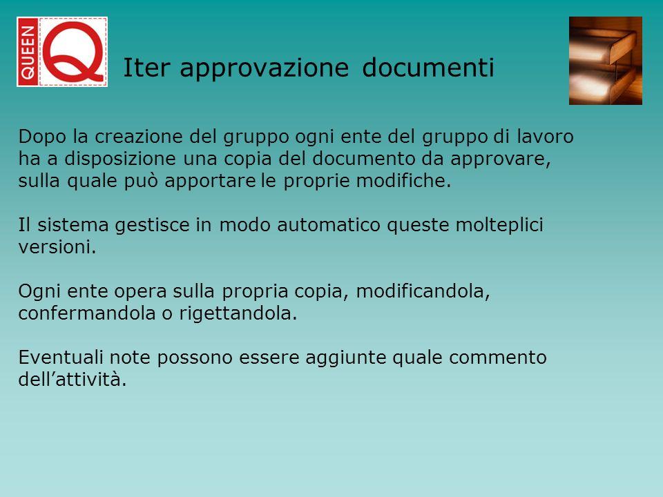 Dopo la creazione del gruppo ogni ente del gruppo di lavoro ha a disposizione una copia del documento da approvare, sulla quale può apportare le propr