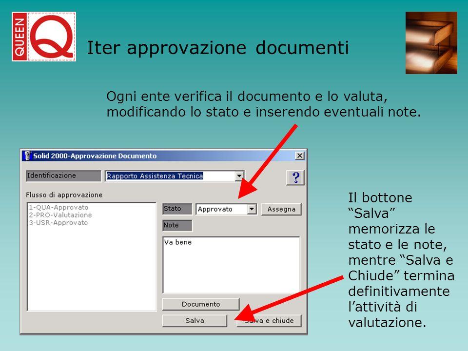 Ogni ente verifica il documento e lo valuta, modificando lo stato e inserendo eventuali note. Il bottone Salva memorizza le stato e le note, mentre Sa