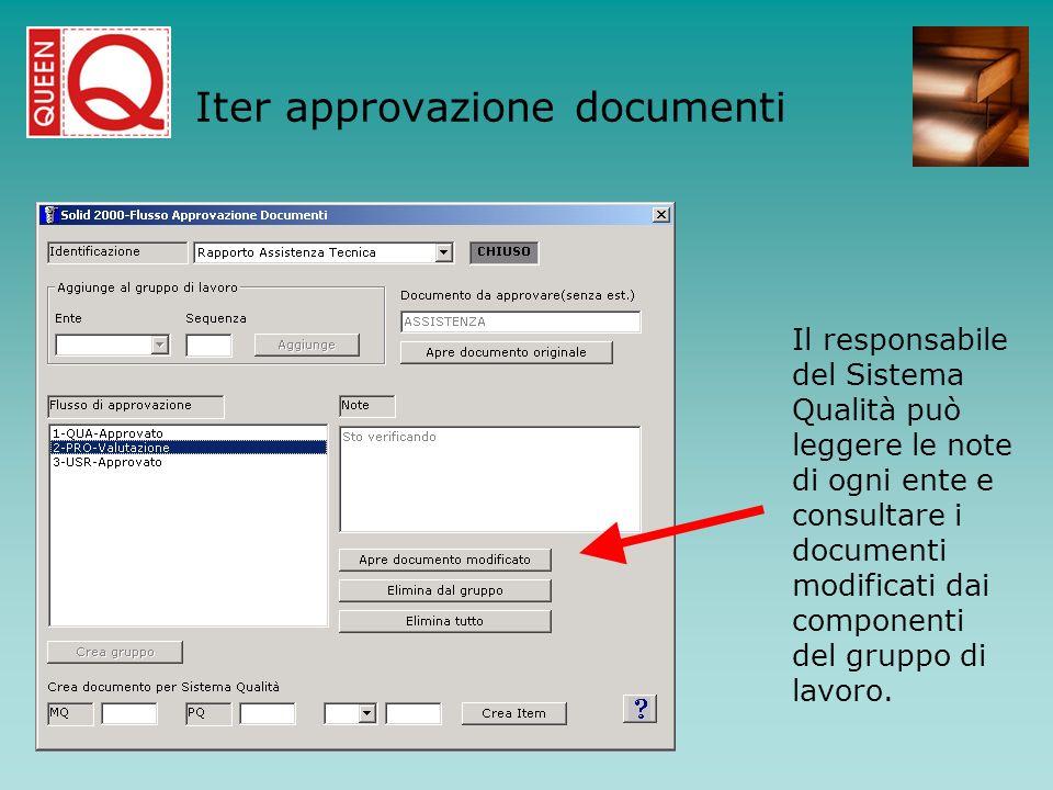 Il responsabile del Sistema Qualità può leggere le note di ogni ente e consultare i documenti modificati dai componenti del gruppo di lavoro. Iter app