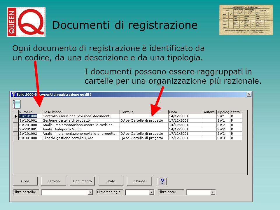 Ogni documento di registrazione è identificato da un codice, da una descrizione e da una tipologia. I documenti possono essere raggruppati in cartelle