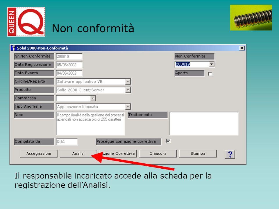 Il responsabile incaricato accede alla scheda per la registrazione dellAnalisi. Non conformità