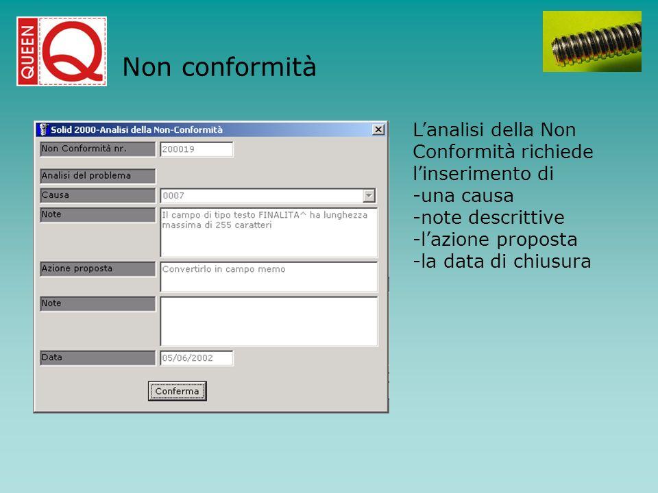 Lanalisi della Non Conformità richiede linserimento di -una causa -note descrittive -lazione proposta -la data di chiusura Non conformità