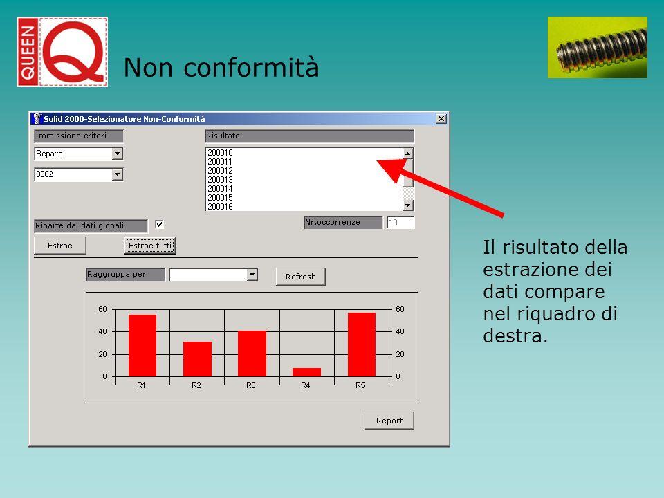 Il risultato della estrazione dei dati compare nel riquadro di destra. Non conformità