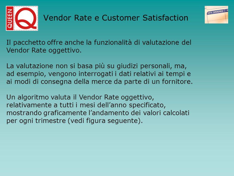 Il pacchetto offre anche la funzionalità di valutazione del Vendor Rate oggettivo. La valutazione non si basa più su giudizi personali, ma, ad esempio