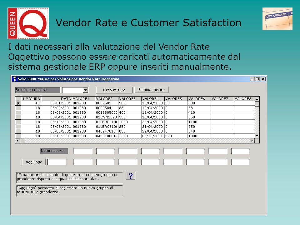 I dati necessari alla valutazione del Vendor Rate Oggettivo possono essere caricati automaticamente dal sistema gestionale ERP oppure inseriti manualm