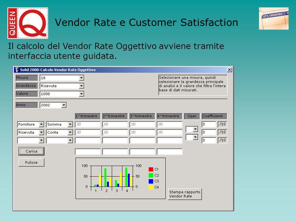 Il calcolo del Vendor Rate Oggettivo avviene tramite interfaccia utente guidata. Vendor Rate e Customer Satisfaction