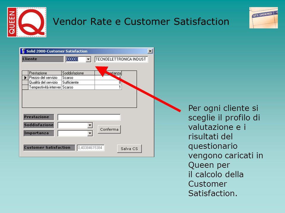 Per ogni cliente si sceglie il profilo di valutazione e i risultati del questionario vengono caricati in Queen per il calcolo della Customer Satisfact