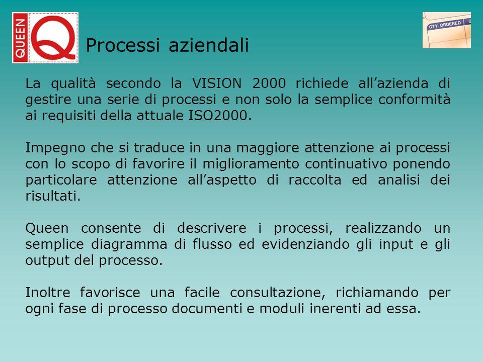 Processi aziendali La qualità secondo la VISION 2000 richiede allazienda di gestire una serie di processi e non solo la semplice conformità ai requisi