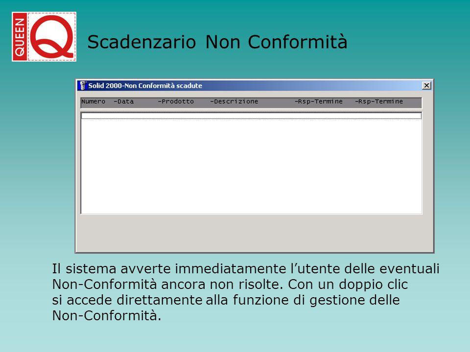 Scadenzario Non Conformità Il sistema avverte immediatamente lutente delle eventuali Non-Conformità ancora non risolte. Con un doppio clic si accede d