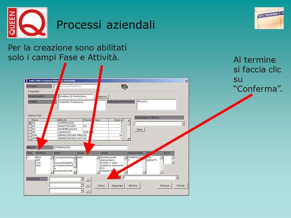 Processi aziendali Per la creazione sono abilitati solo i campi Fase e Attività. Al termine si faccia clic su Conferma.