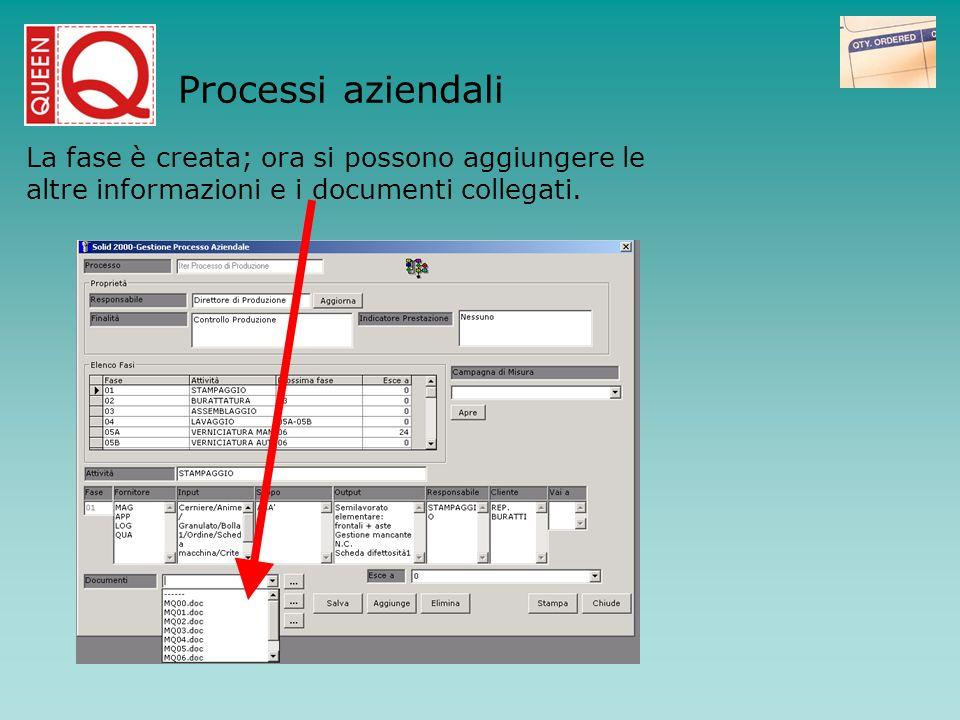 Processi aziendali La fase è creata; ora si possono aggiungere le altre informazioni e i documenti collegati.