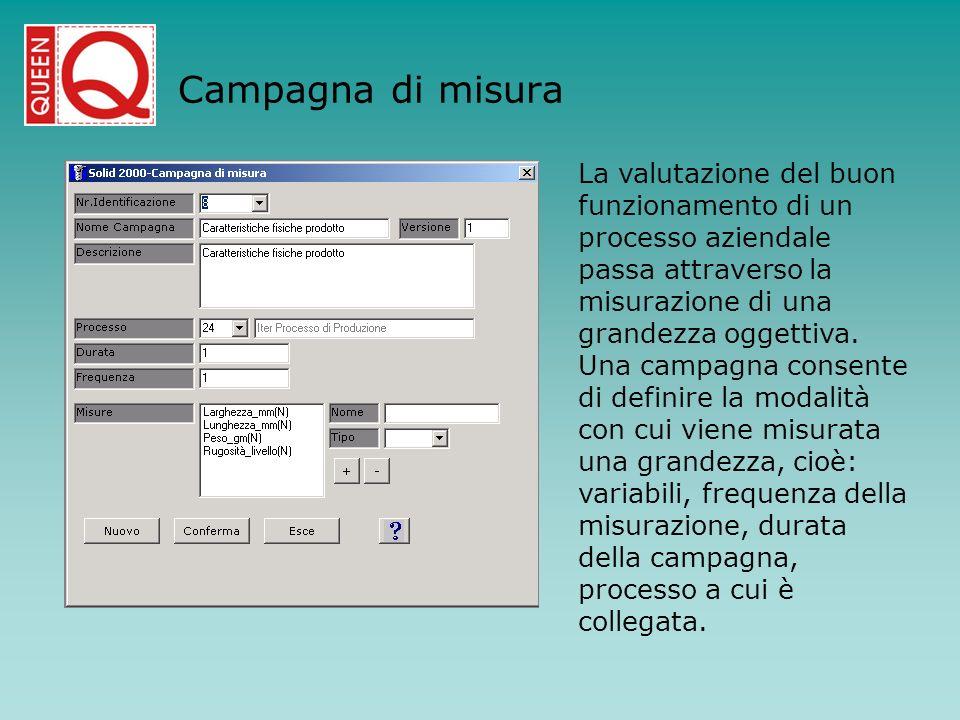 Campagna di misura La valutazione del buon funzionamento di un processo aziendale passa attraverso la misurazione di una grandezza oggettiva. Una camp