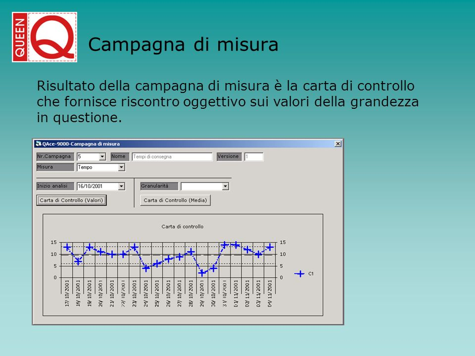 Campagna di misura Risultato della campagna di misura è la carta di controllo che fornisce riscontro oggettivo sui valori della grandezza in questione