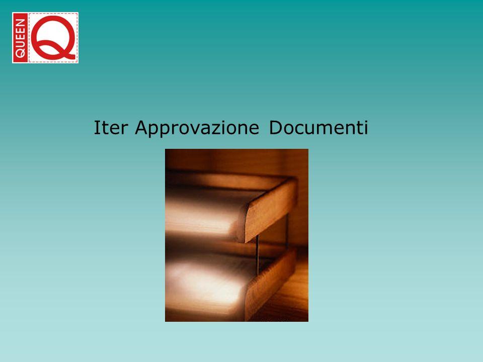 Iter approvazione documenti Il responsabile di Qualità definisce il documento da approvare e il gruppo di lavoro che partecipa alla approvazione.