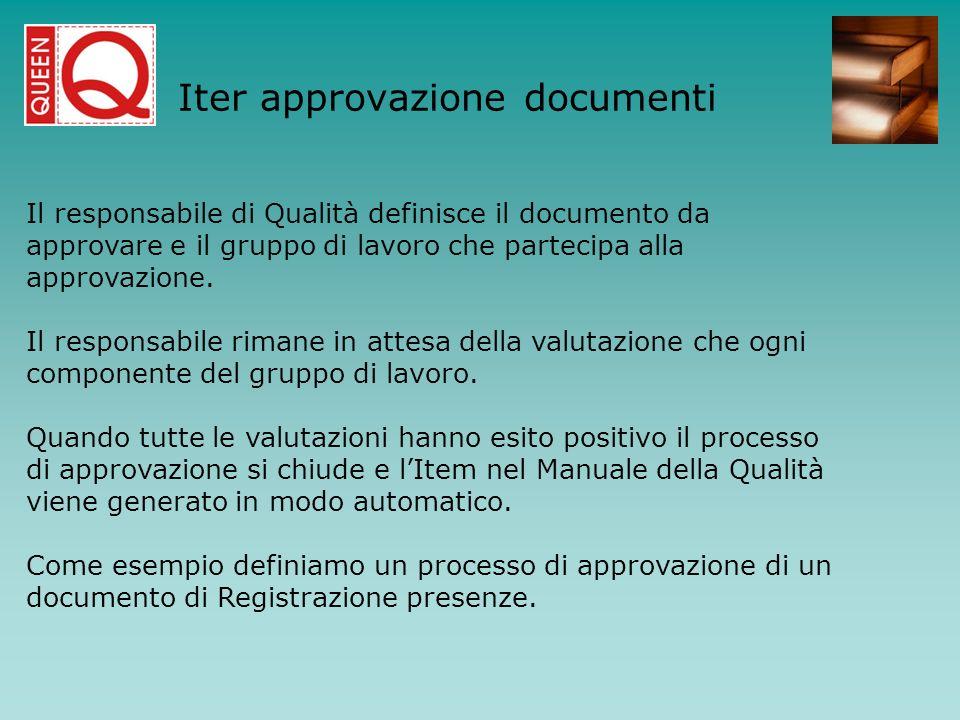 Iter approvazione documenti Il responsabile di Qualità definisce il documento da approvare e il gruppo di lavoro che partecipa alla approvazione. Il r
