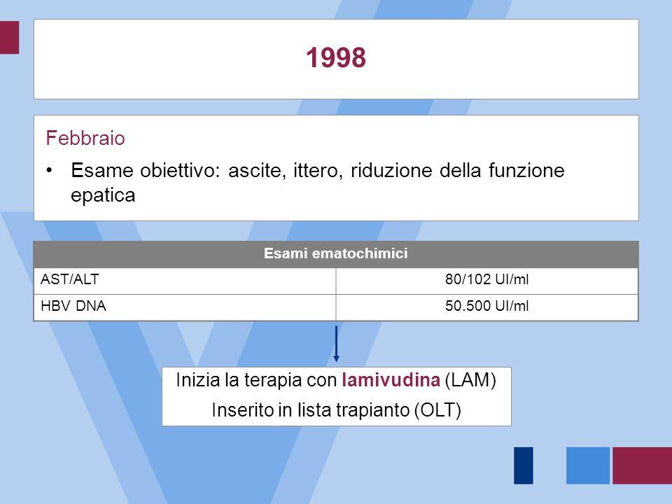 1998 Febbraio Esame obiettivo: ascite, ittero, riduzione della funzione epatica Esami ematochimici AST/ALT80/102 UI/ml HBV DNA50.500 UI/ml Inizia la t