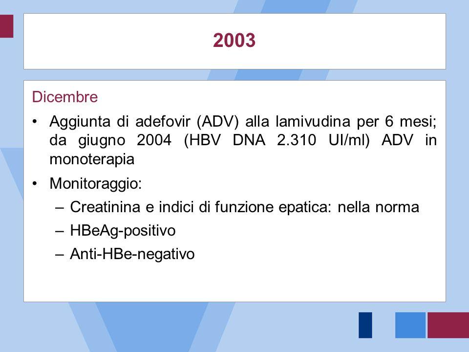 2003 Dicembre Aggiunta di adefovir (ADV) alla lamivudina per 6 mesi; da giugno 2004 (HBV DNA 2.310 UI/ml) ADV in monoterapia Monitoraggio: –Creatinina