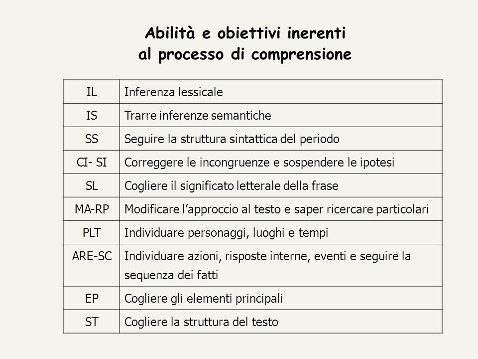 Abilità e obiettivi inerenti al processo di comprensione IL Inferenza lessicale IS Trarre inferenze semantiche SS Seguire la struttura sintattica del
