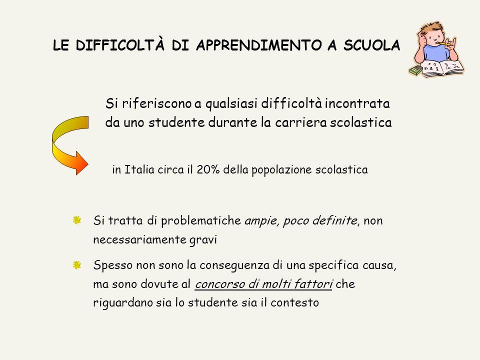 LE DIFFICOLTÀ DI APPRENDIMENTO A SCUOLA Si riferiscono a qualsiasi difficoltà incontrata da uno studente durante la carriera scolastica in Italia circ