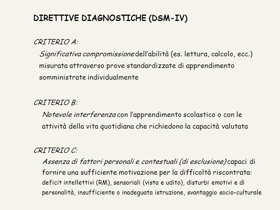 DIRETTIVE DIAGNOSTICHE (DSM-IV) CRITERIO A: Significativa compromissione dellabilità (es. lettura, calcolo, ecc.) misurata attraverso prove standardiz