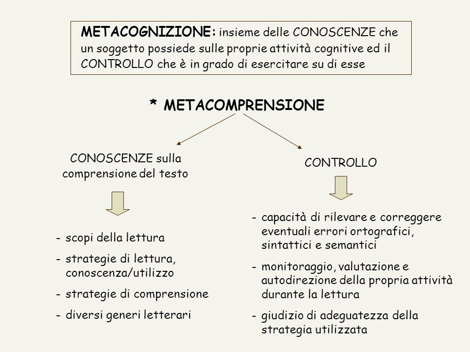 METACOGNIZIONE: insieme delle CONOSCENZE che un soggetto possiede sulle proprie attività cognitive ed il CONTROLLO che è in grado di esercitare su di