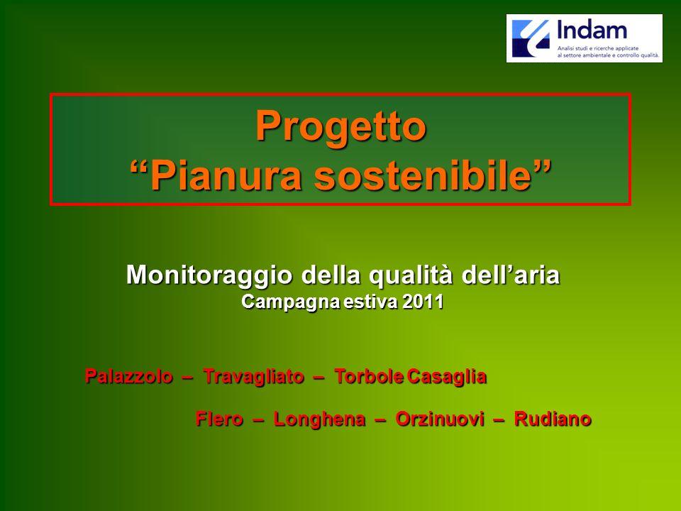Progetto Pianura sostenibile Monitoraggio della qualità dellaria Campagna estiva 2011 Palazzolo – Travagliato – Torbole Casaglia Flero – Longhena – Orzinuovi – Rudiano