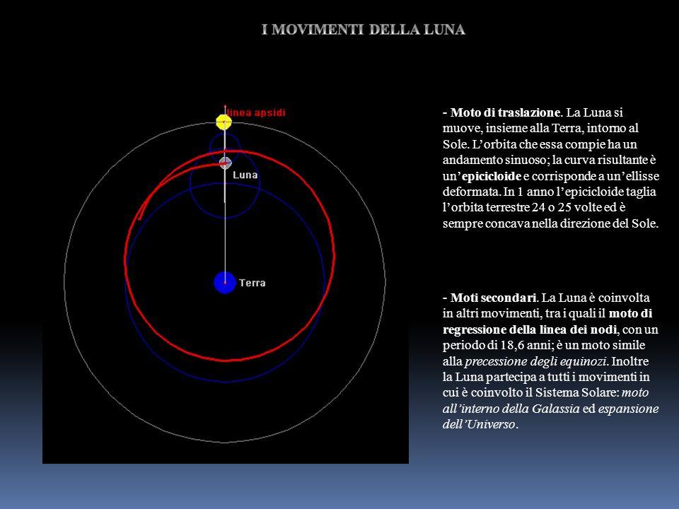- Moto di traslazione. La Luna si muove, insieme alla Terra, intorno al Sole. Lorbita che essa compie ha un andamento sinuoso; la curva risultante è u