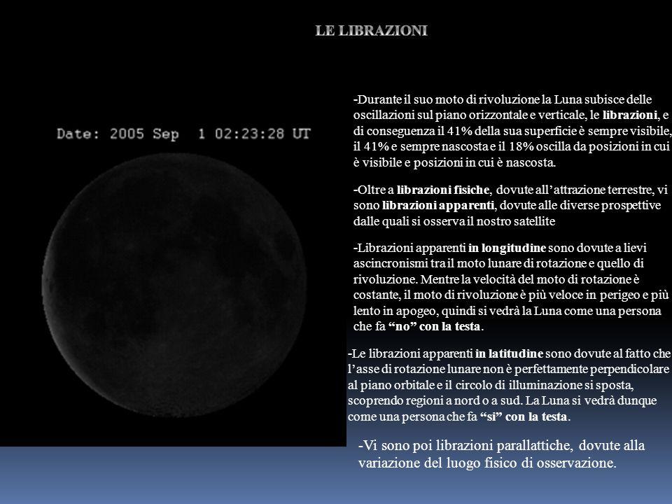-Durante il suo moto di rivoluzione la Luna subisce delle oscillazioni sul piano orizzontale e verticale, le librazioni, e di conseguenza il 41% della