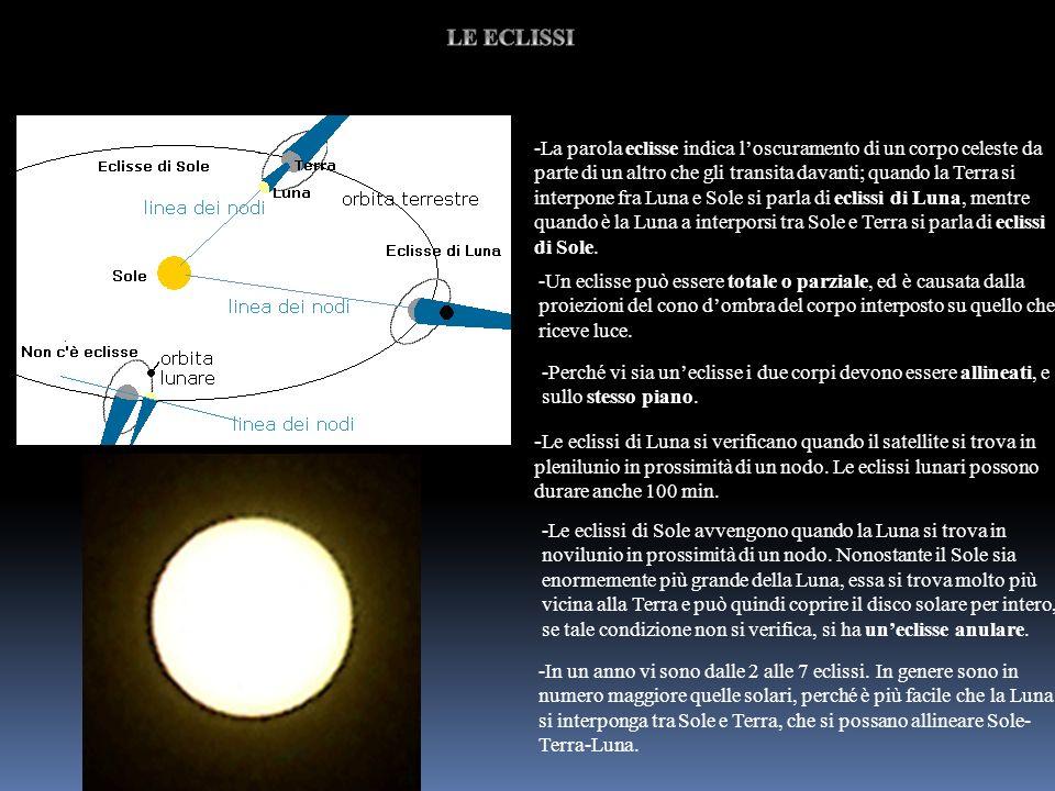 -La parola eclisse indica loscuramento di un corpo celeste da parte di un altro che gli transita davanti; quando la Terra si interpone fra Luna e Sole