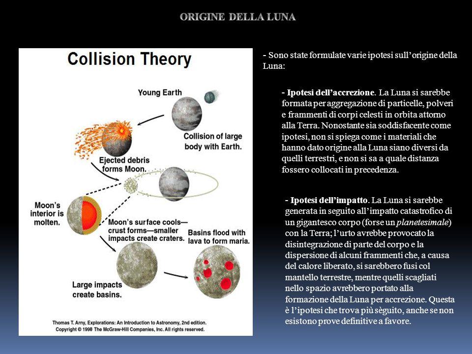 - Sono state formulate varie ipotesi sullorigine della Luna: - Ipotesi dellaccrezione. La Luna si sarebbe formata per aggregazione di particelle, polv