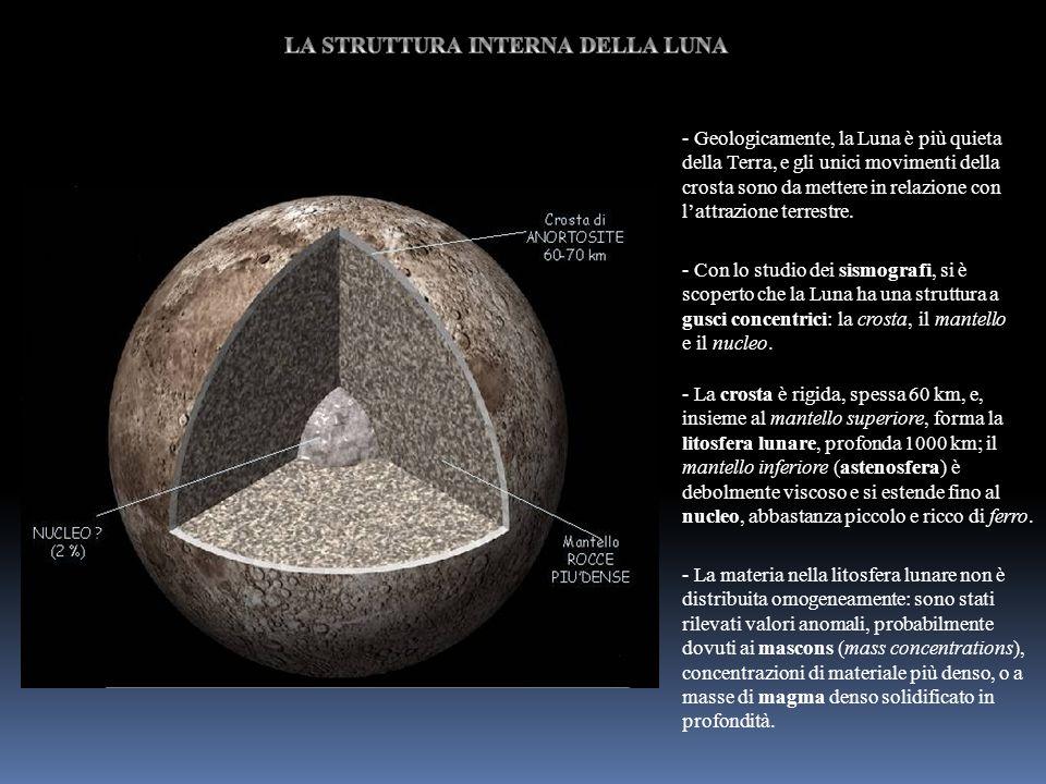 - Geologicamente, la Luna è più quieta della Terra, e gli unici movimenti della crosta sono da mettere in relazione con lattrazione terrestre. - Con l