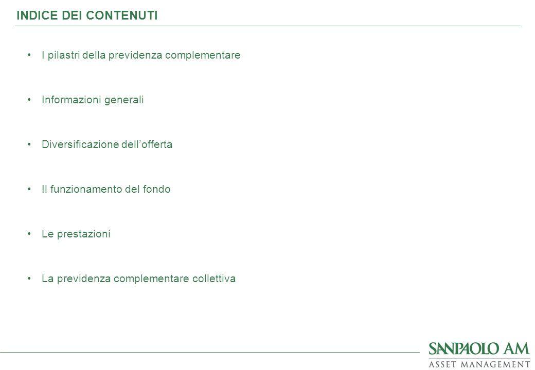 I pilastri della previdenza complementare Informazioni generali Diversificazione dellofferta Il funzionamento del fondo Le prestazioni La previdenza c