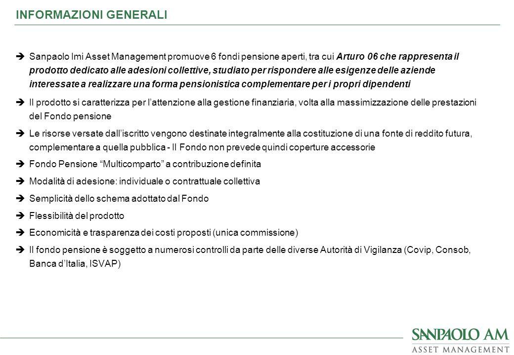 Sanpaolo Imi Asset Management promuove 6 fondi pensione aperti, tra cui Arturo 06 che rappresenta il prodotto dedicato alle adesioni collettive, studi