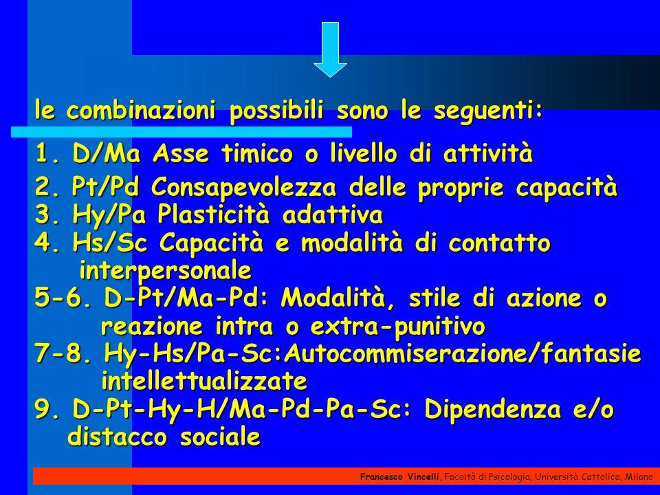 Francesco Vincelli, Facoltà di Psicologia, Università Cattolica, Milano le combinazioni possibili sono le seguenti: 1. D/Ma Asse timico o livello di a