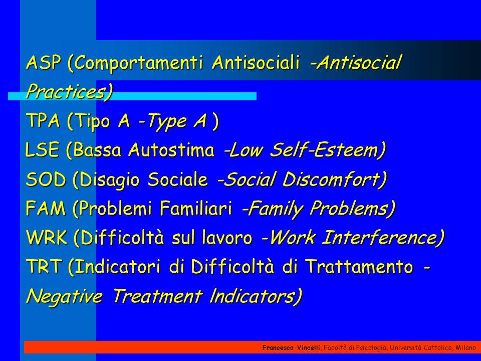Francesco Vincelli, Facoltà di Psicologia, Università Cattolica, Milano ASP (Comportamenti Antisociali -Antisocial Practices) TPA (Tipo A -Type A ) LS