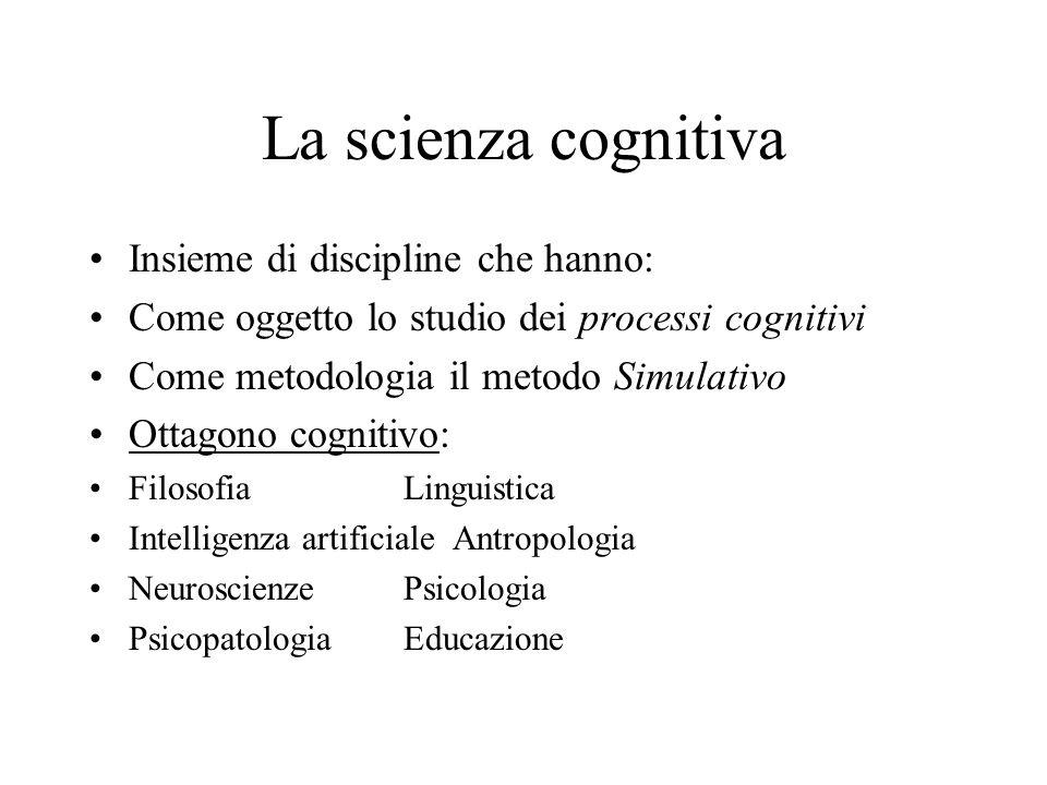 La scienza cognitiva Insieme di discipline che hanno: Come oggetto lo studio dei processi cognitivi Come metodologia il metodo Simulativo Ottagono cog