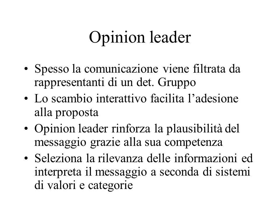 Opinion leader Spesso la comunicazione viene filtrata da rappresentanti di un det. Gruppo Lo scambio interattivo facilita ladesione alla proposta Opin