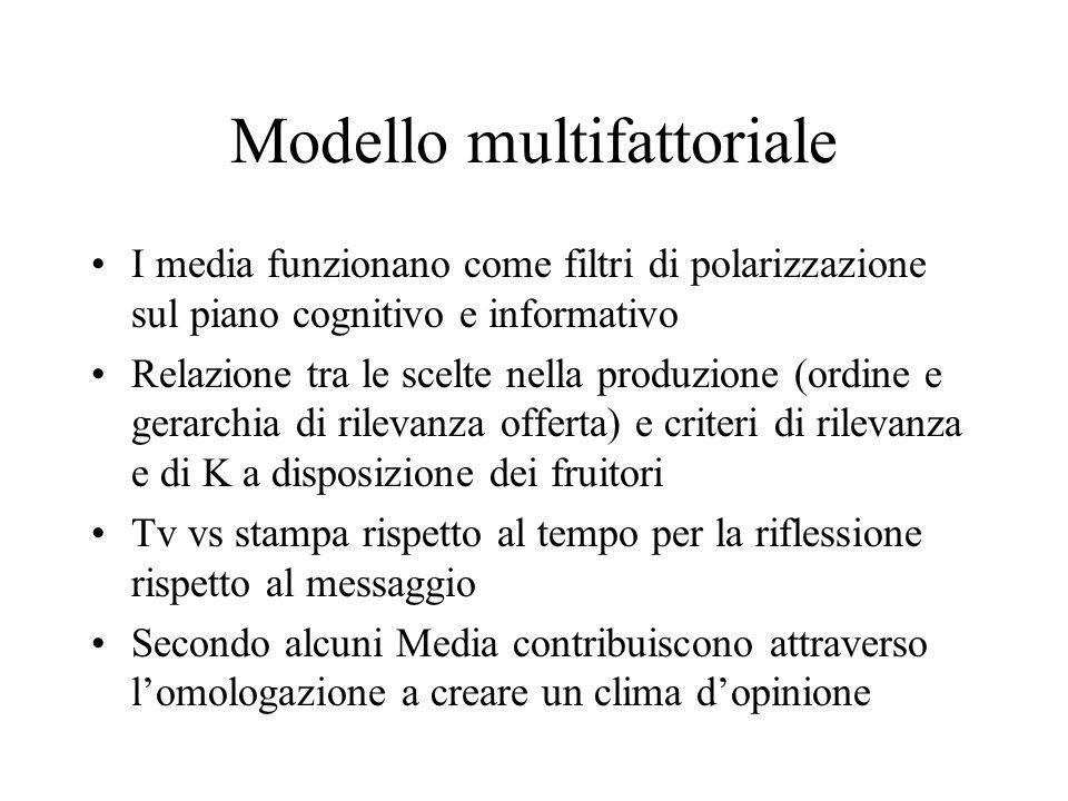 Modello multifattoriale I media funzionano come filtri di polarizzazione sul piano cognitivo e informativo Relazione tra le scelte nella produzione (o