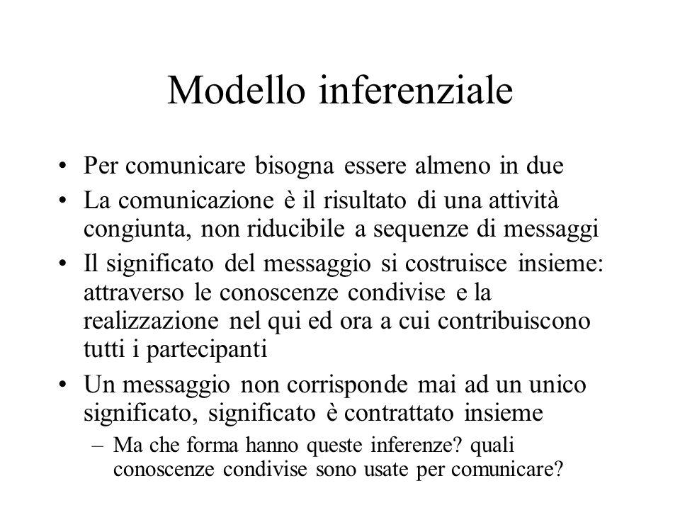 Modello inferenziale Per comunicare bisogna essere almeno in due La comunicazione è il risultato di una attività congiunta, non riducibile a sequenze