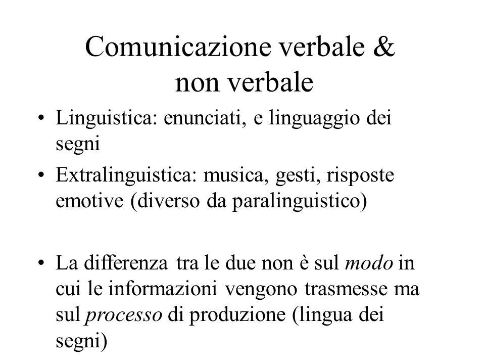 Linguistica: enunciati, e linguaggio dei segni Extralinguistica: musica, gesti, risposte emotive (diverso da paralinguistico) La differenza tra le due