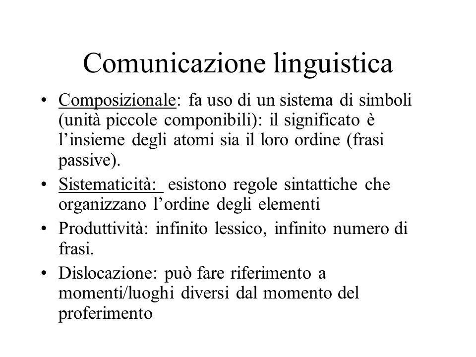 Comunicazione linguistica Composizionale: fa uso di un sistema di simboli (unità piccole componibili): il significato è linsieme degli atomi sia il lo