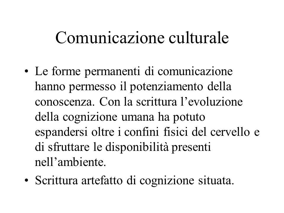 Comunicazione culturale Le forme permanenti di comunicazione hanno permesso il potenziamento della conoscenza. Con la scrittura levoluzione della cogn