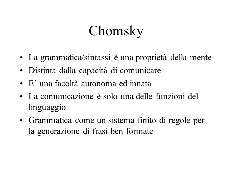 Chomsky La grammatica/sintassi è una proprietà della mente Distinta dalla capacità di comunicare E una facoltà autonoma ed innata La comunicazione è s